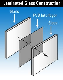 laminatedglassbig